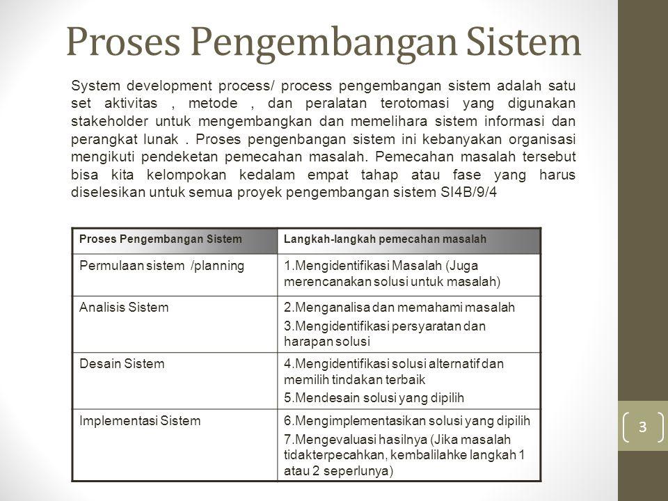 Pendekatan Pengembangan Sistem Biasanya sebuah langkah akan diselesaikan terlebih dahulu sebelum melanjutkan ke fase berikutnya.