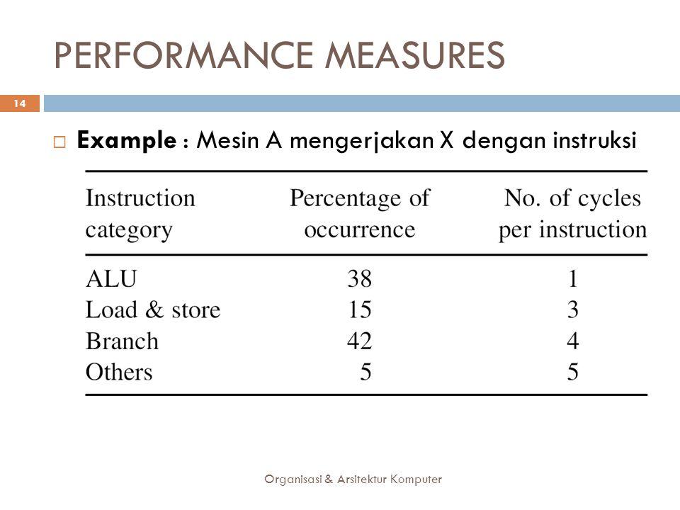 PERFORMANCE MEASURES Organisasi & Arsitektur Komputer 14  Example : Mesin A mengerjakan X dengan instruksi