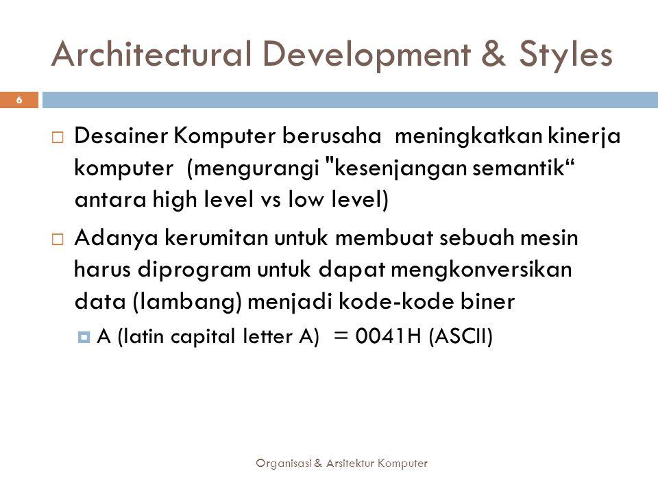 Architectural Development & Styles  Desainer Komputer berusaha meningkatkan kinerja komputer (mengurangi