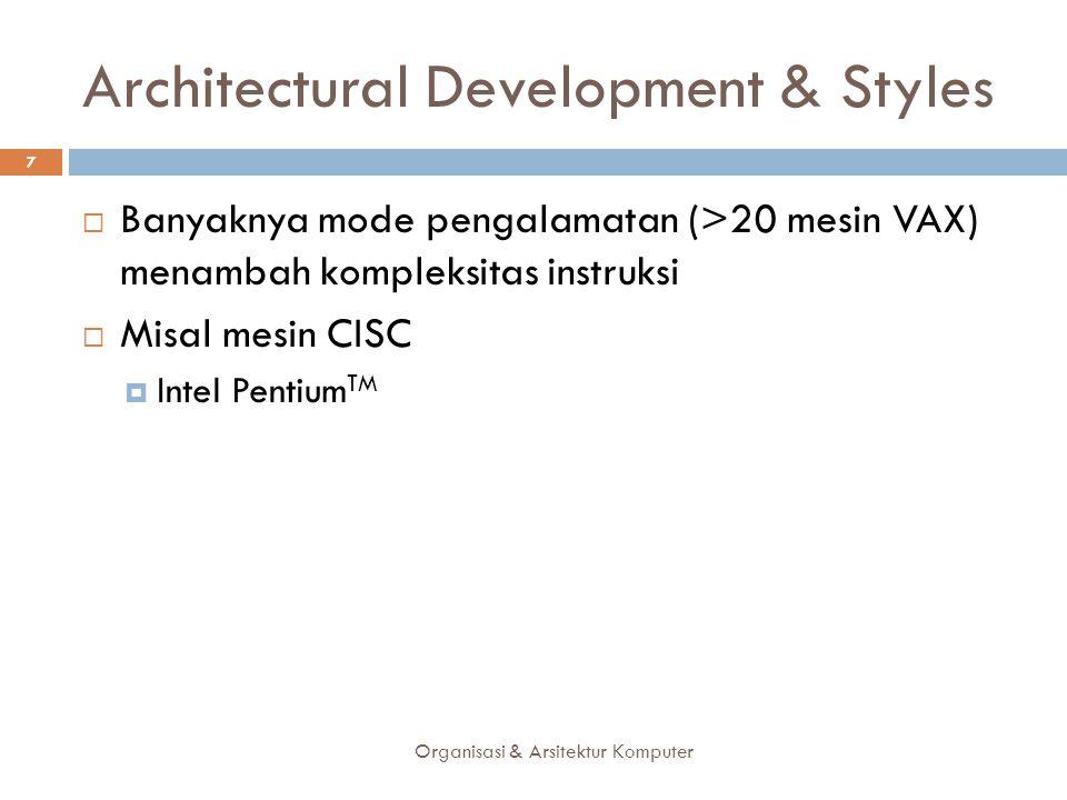 Architectural Development & Styles  Banyaknya mode pengalamatan (>20 mesin VAX) menambah kompleksitas instruksi  Misal mesin CISC  Intel Pentium TM