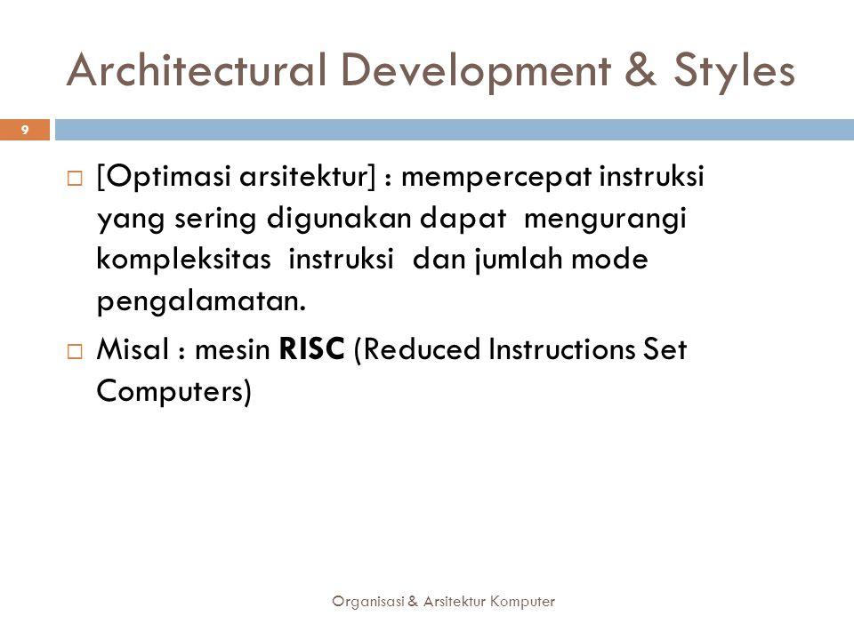Architectural Development & Styles  [Optimasi arsitektur] : mempercepat instruksi yang sering digunakan dapat mengurangi kompleksitas instruksi dan j