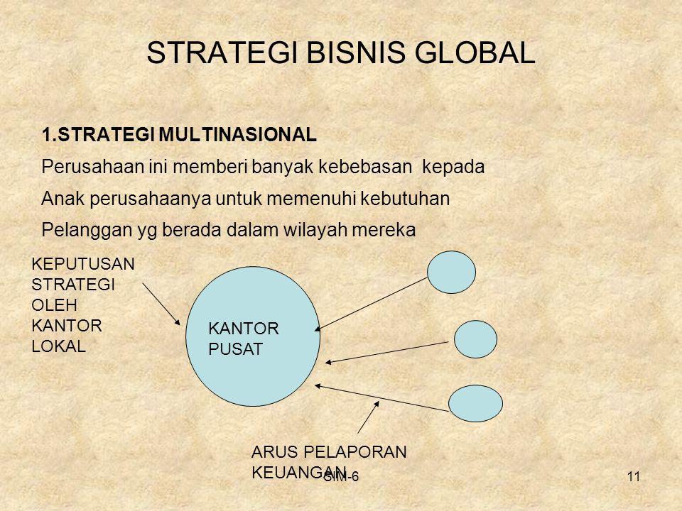 SIM-611 STRATEGI BISNIS GLOBAL 1.STRATEGI MULTINASIONAL Perusahaan ini memberi banyak kebebasan kepada Anak perusahaanya untuk memenuhi kebutuhan Pela