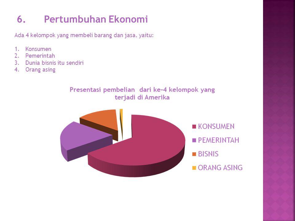 6.Pertumbuhan Ekonomi Ada 4 kelompok yang membeli barang dan jasa, yaitu: 1.Konsumen 2.Pemerintah 3.Dunia bisnis itu sendiri 4.Orang asing
