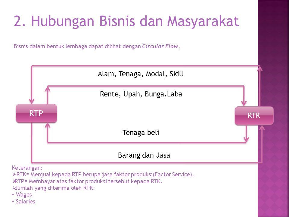 2. Hubungan Bisnis dan Masyarakat Bisnis dalam bentuk lembaga dapat dilihat dengan Circular Flow, Keterangan:  RTK= Menjual kepada RTP berupa jasa fa