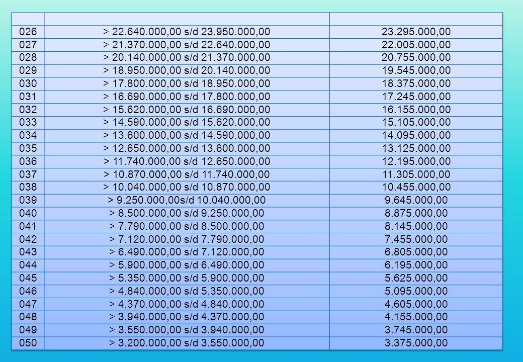 Men Keu R I.NOMOR 150/PMK.03/2010