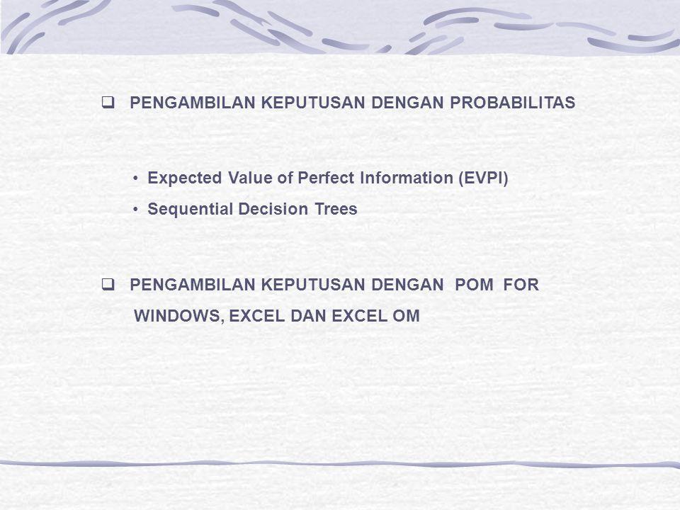  PENGAMBILAN KEPUTUSAN DENGAN PROBABILITAS Expected Value of Perfect Information (EVPI) Sequential Decision Trees  PENGAMBILAN KEPUTUSAN DENGAN POM