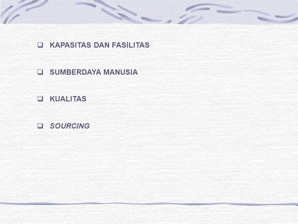  KAPASITAS DAN FASILITAS  SUMBERDAYA MANUSIA  KUALITAS  SOURCING