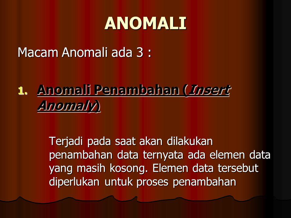 ANOMALI Macam Anomali ada 3 : 1. Anomali Penambahan (Insert Anomaly) Terjadi pada saat akan dilakukan penambahan data ternyata ada elemen data yang ma
