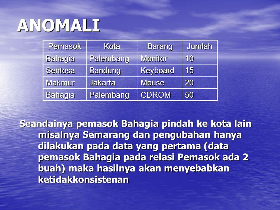 ANOMALI Seandainya pemasok Bahagia pindah ke kota lain misalnya Semarang dan pengubahan hanya dilakukan pada data yang pertama (data pemasok Bahagia p
