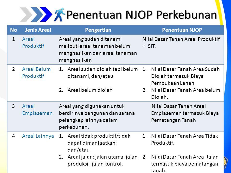 Penentuan NJOP Perkebunan NoJenis ArealPengertianPenentuan NJOP 1Areal Produktif Areal yang sudah ditanami meliputi areal tanaman belum menghasilkan d
