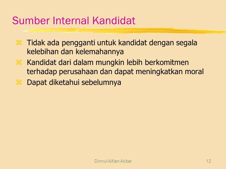 Dinnul Alfian Akbar12 Sumber Internal Kandidat z Tidak ada pengganti untuk kandidat dengan segala kelebihan dan kelemahannya z Kandidat dari dalam mun