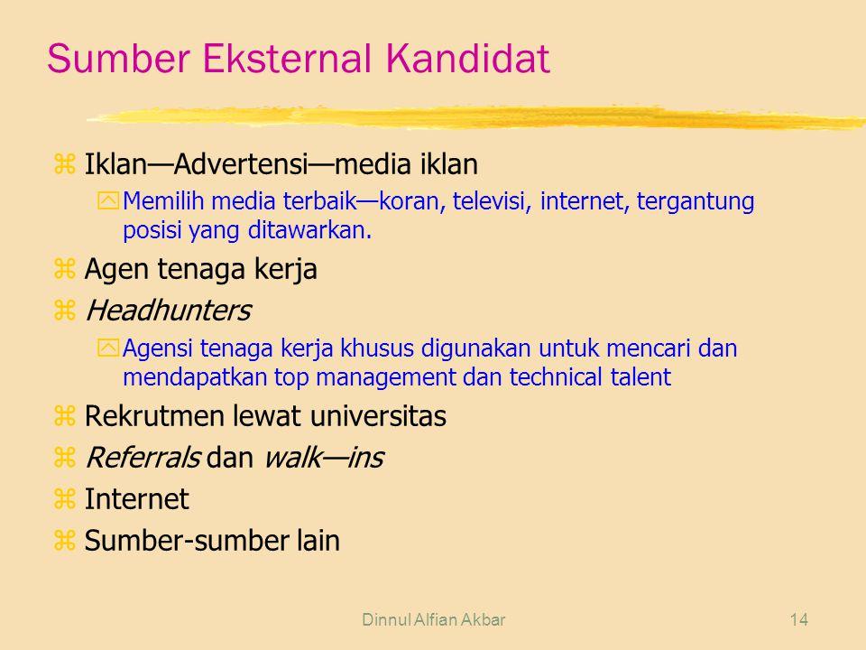 Dinnul Alfian Akbar14 Sumber Eksternal Kandidat zIklan—Advertensi—media iklan yMemilih media terbaik—koran, televisi, internet, tergantung posisi yang