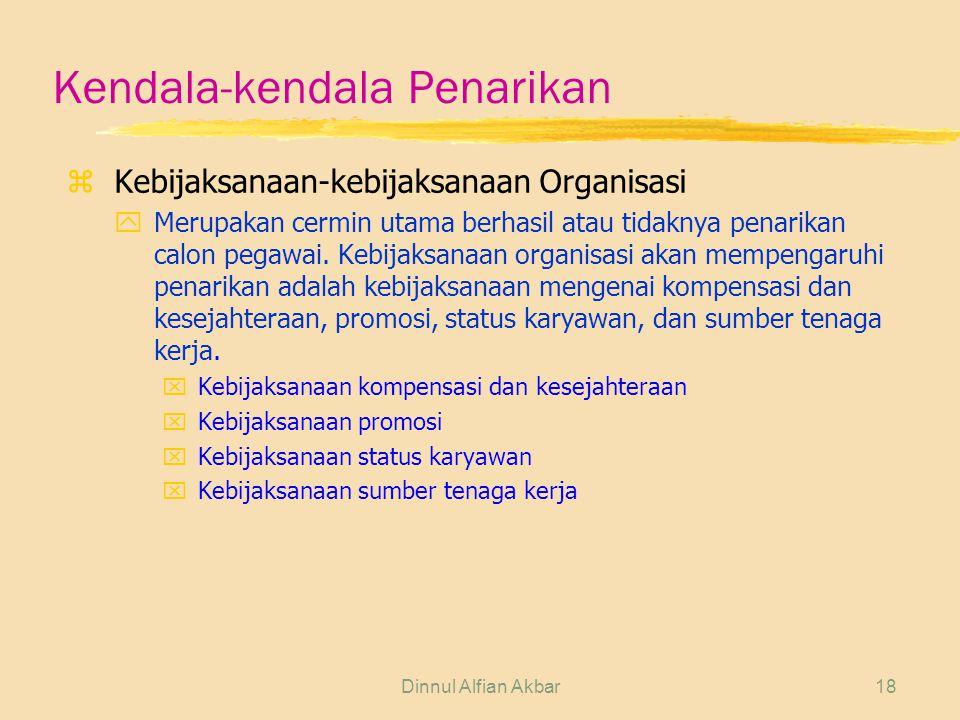 Dinnul Alfian Akbar18 Kendala-kendala Penarikan z Kebijaksanaan-kebijaksanaan Organisasi yMerupakan cermin utama berhasil atau tidaknya penarikan calo