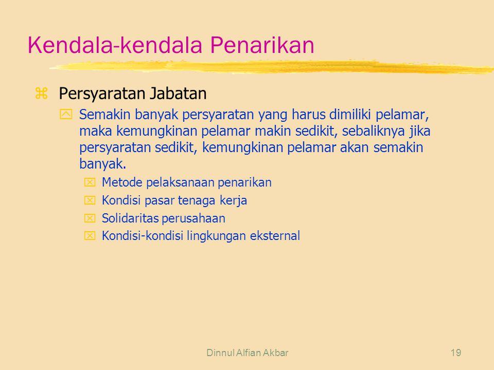 Dinnul Alfian Akbar19 Kendala-kendala Penarikan z Persyaratan Jabatan ySemakin banyak persyaratan yang harus dimiliki pelamar, maka kemungkinan pelama