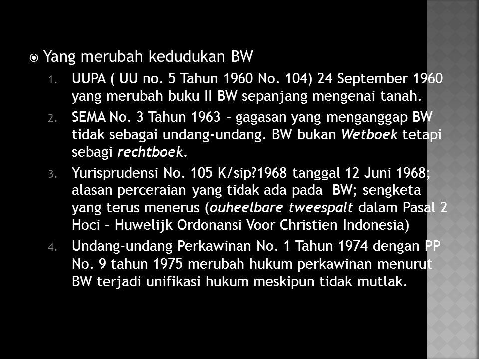  Yang merubah kedudukan BW 1.UUPA ( UU no. 5 Tahun 1960 No.