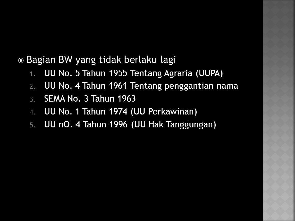  Bagian BW yang tidak berlaku lagi 1.UU No. 5 Tahun 1955 Tentang Agraria (UUPA) 2.