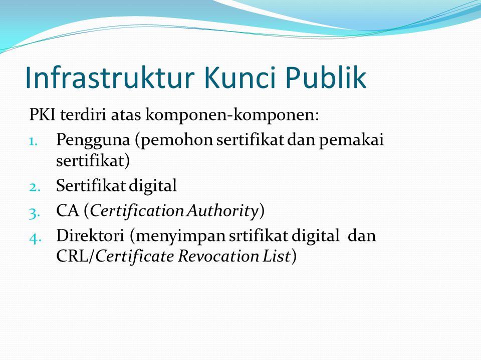 Infrastruktur Kunci Publik PKI terdiri atas komponen-komponen: 1. Pengguna (pemohon sertifikat dan pemakai sertifikat) 2. Sertifikat digital 3. CA (Ce