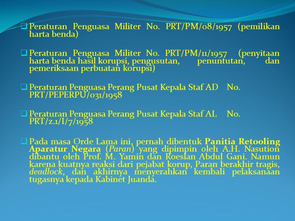  Peraturan Penguasa Militer No.