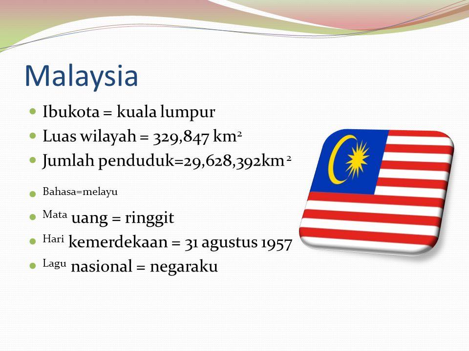 Malaysia Ibukota = kuala lumpur Luas wilayah = 329,847 km 2 Jumlah penduduk=29,628,392km 2 Bahasa=melayu Mata uang = ringgit Hari kemerdekaan = 31 agu