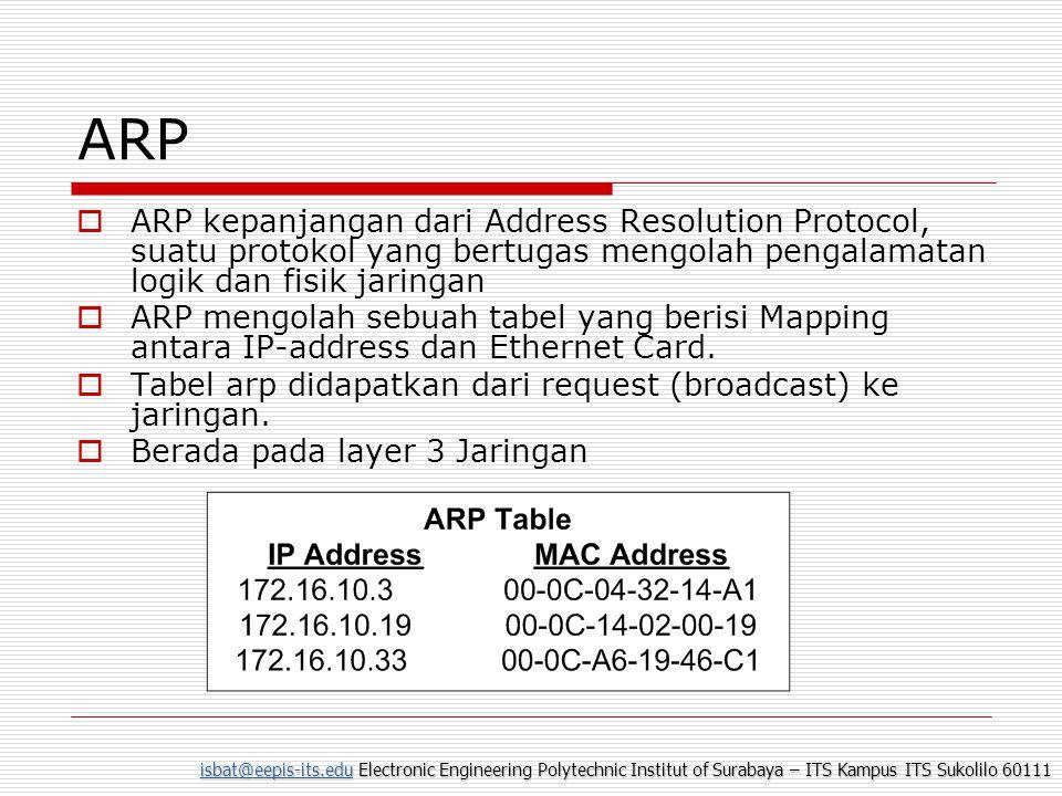 isbat@eepis-its.eduisbat@eepis-its.edu Electronic Engineering Polytechnic Institut of Surabaya – ITS Kampus ITS Sukolilo 60111 isbat@eepis-its.edu Mengapa Butuh Mapping MAC Address dengan IP Address  Jika host ingin berkomunikasi IP host tertentu, Komputer sumber akan melakukan pengecekan nomor MAC dari komputer tujuan di Tabel ARP  Jika di tabel ARP tidak ditemukan, maka melakukan arp request 172.16.10.25 172.16.10.10??.