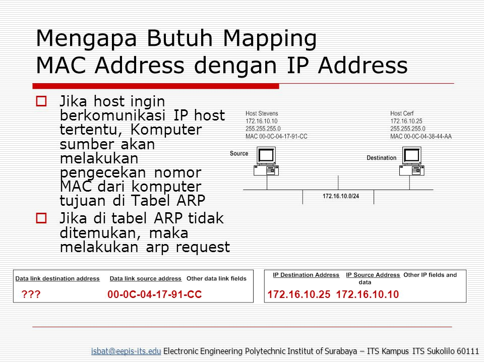 isbat@eepis-its.eduisbat@eepis-its.edu Electronic Engineering Polytechnic Institut of Surabaya – ITS Kampus ITS Sukolilo 60111 isbat@eepis-its.edu ARP Request