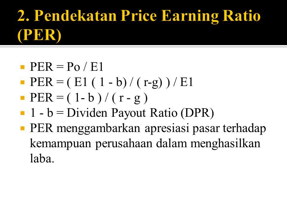  PER = Po / E1  PER = ( E1 ( 1 - b) / ( r-g) ) / E1  PER = ( 1- b ) / ( r - g )  1 - b = Dividen Payout Ratio (DPR)  PER menggambarkan apresiasi pasar terhadap kemampuan perusahaan dalam menghasilkan laba.