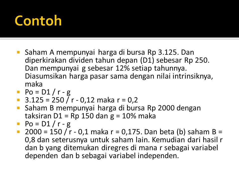  Saham A mempunyai harga di bursa Rp 3.125. Dan diperkirakan dividen tahun depan (D1) sebesar Rp 250. Dan mempunyai g sebesar 12% setiap tahunnya. Di