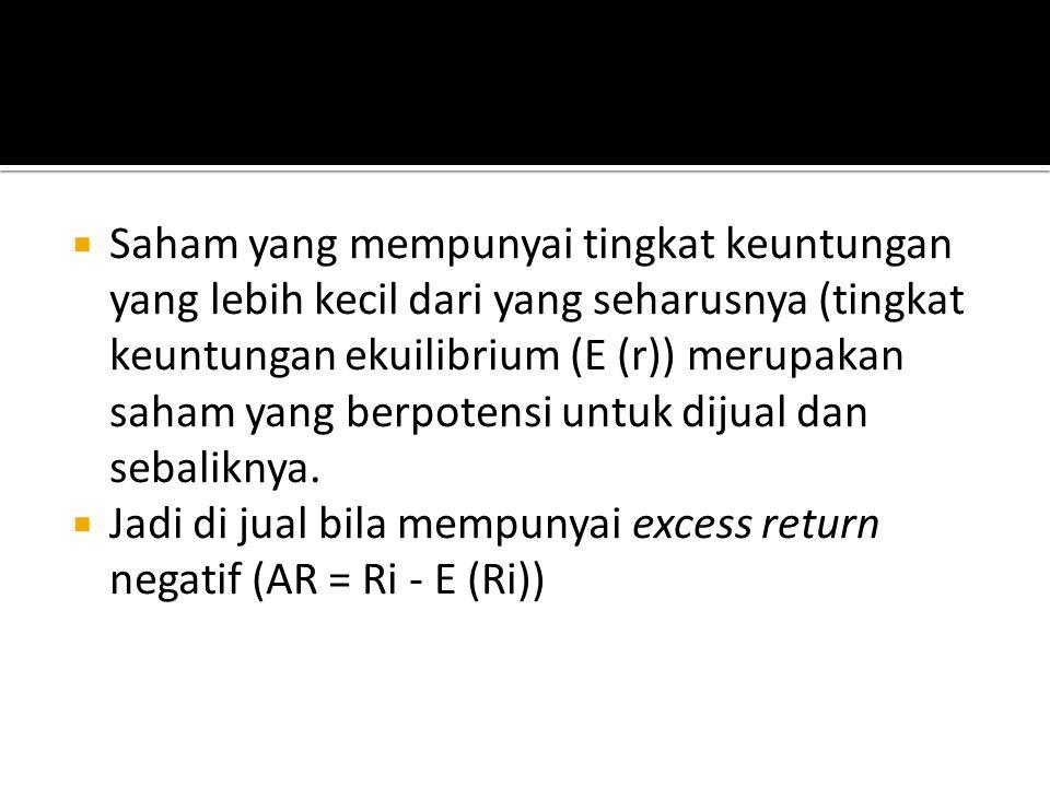  Saham yang mempunyai tingkat keuntungan yang lebih kecil dari yang seharusnya (tingkat keuntungan ekuilibrium (E (r)) merupakan saham yang berpotens