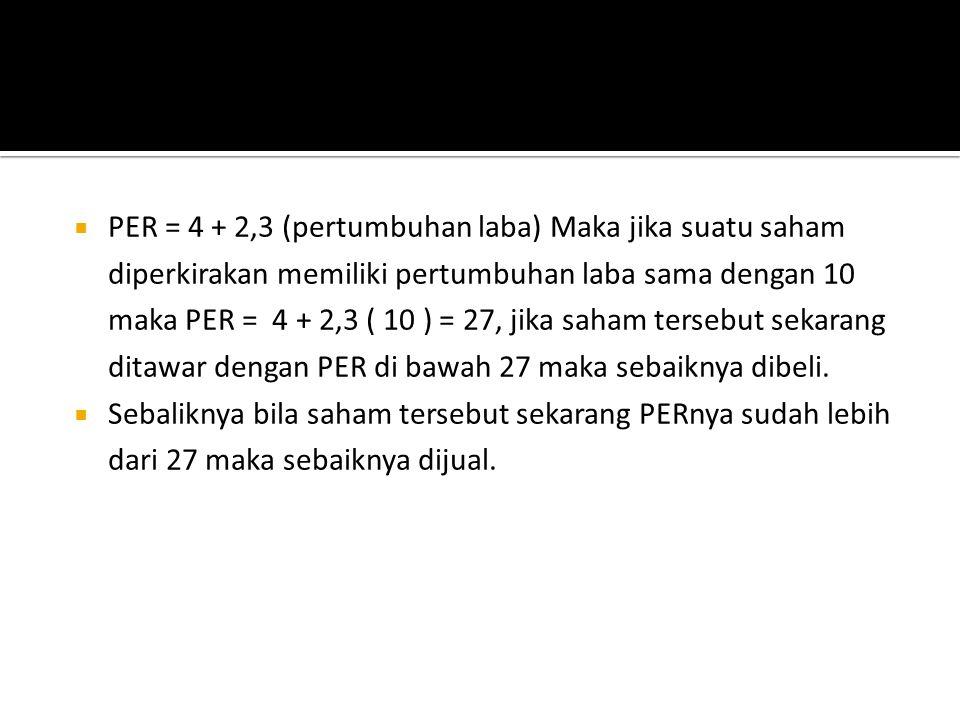  PER = 4 + 2,3 (pertumbuhan laba) Maka jika suatu saham diperkirakan memiliki pertumbuhan laba sama dengan 10 maka PER = 4 + 2,3 ( 10 ) = 27, jika sa