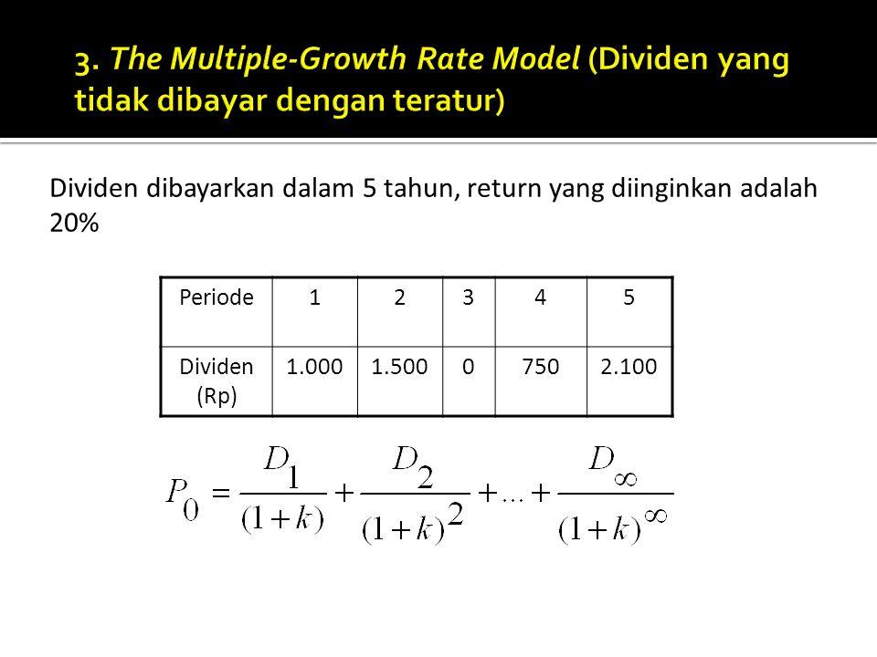 Dividen dibayarkan dalam 5 tahun, return yang diinginkan adalah 20% Periode12345 Dividen (Rp) 1.0001.50007502.100