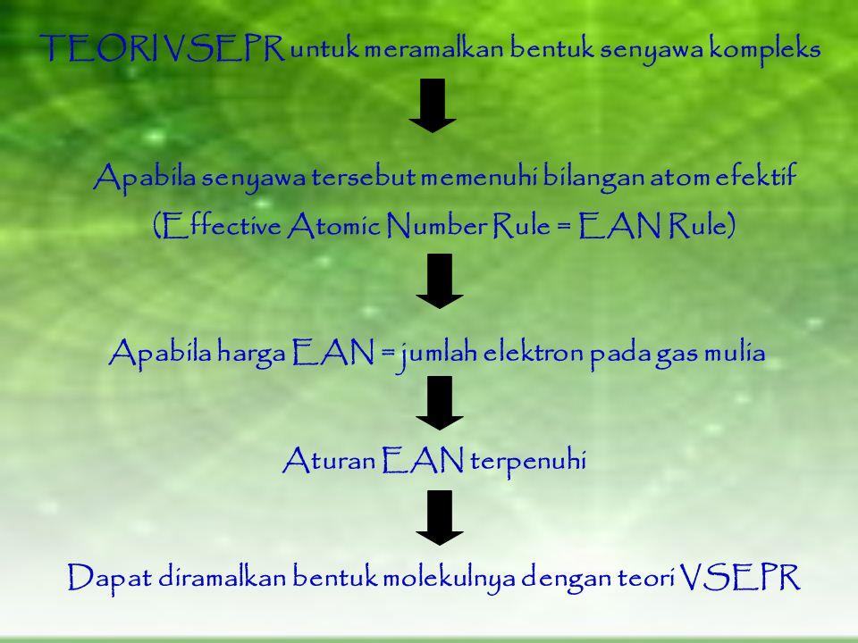 TEORI VSEPR untuk meramalkan bentuk senyawa kompleks Apabila senyawa tersebut memenuhi bilangan atom efektif (Effective Atomic Number Rule = EAN Rule) Apabila harga EAN = jumlah elektron pada gas mulia Aturan EAN terpenuhi Dapat diramalkan bentuk molekulnya dengan teori VSEPR