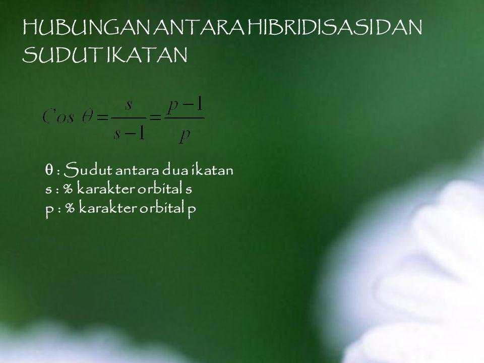 HUBUNGAN ANTARA HIBRIDISASI DAN SUDUT IKATAN  : Sudut antara dua ikatan s : % karakter orbital s p : % karakter orbital p