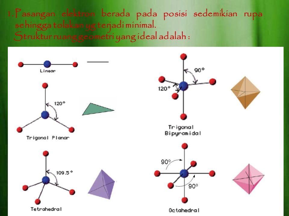 1.Pasangan elektron berada pada posisi sedemikian rupa sehingga tolakan yg terjadi minimal. Struktur ruang geometri yang ideal adalah : 90º