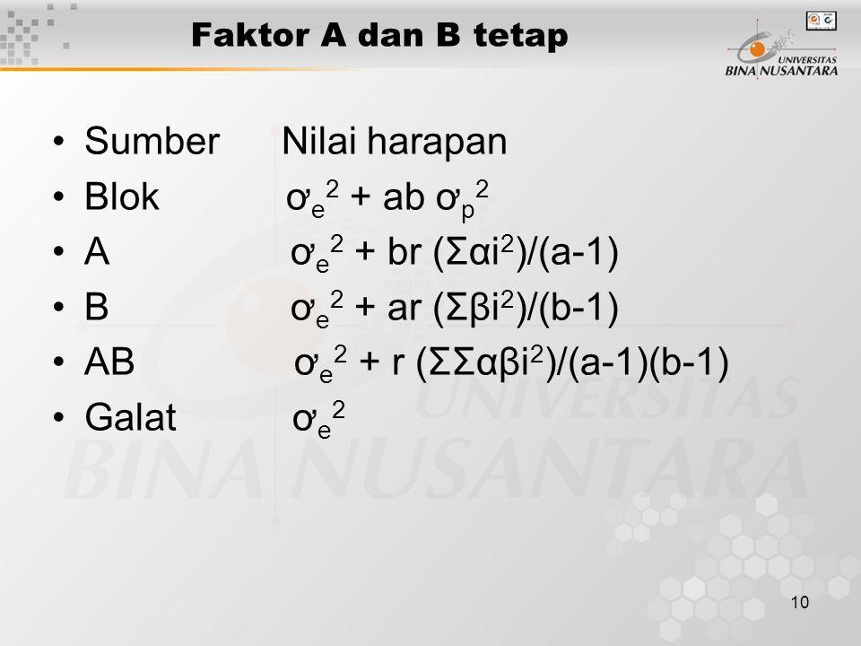 10 Faktor A dan B tetap Sumber Nilai harapan Blok ơ e 2 + ab ơ p 2 A ơ e 2 + br (Σαi 2 )/(a-1) B ơ e 2 + ar (Σβi 2 )/(b-1) AB ơ e 2 + r (ΣΣαβi 2 )/(a-1)(b-1) Galat ơ e 2