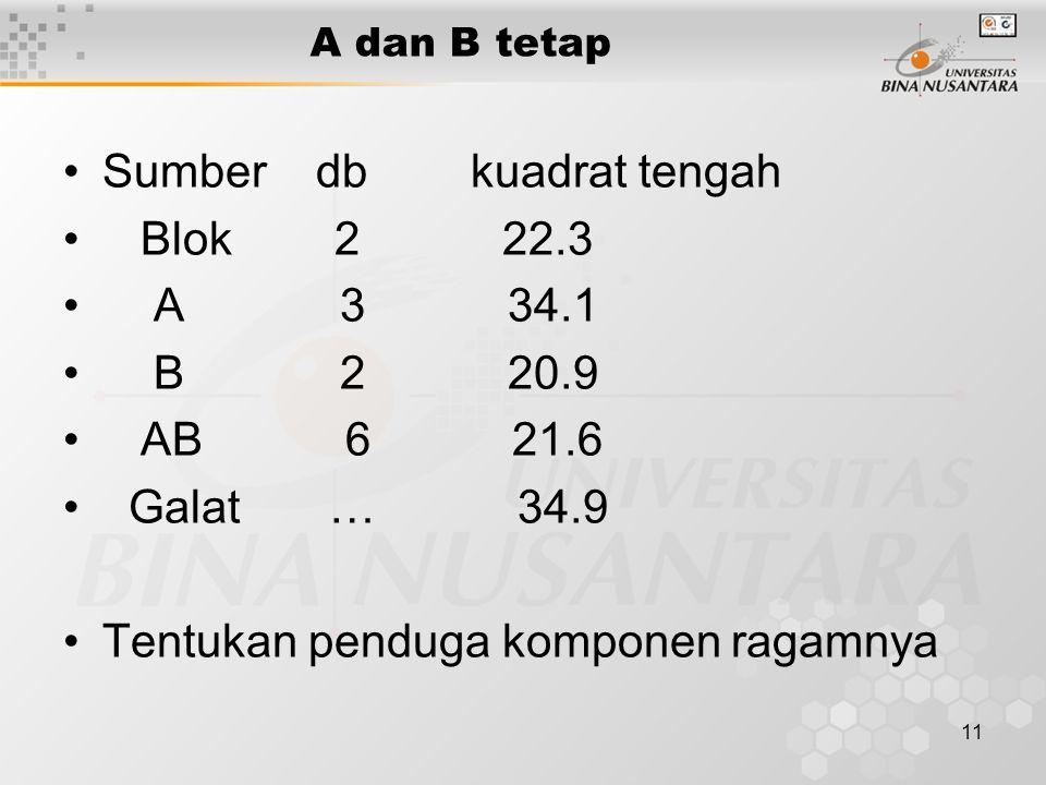 11 A dan B tetap Sumber db kuadrat tengah Blok 2 22.3 A 3 34.1 B 2 20.9 AB 6 21.6 Galat … 34.9 Tentukan penduga komponen ragamnya