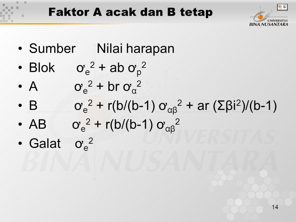 14 Sumber Nilai harapan Blok ơ e 2 + ab ơ p 2 A ơ e 2 + br ơ α 2 B ơ e 2 + r(b/(b-1) ơ αβ 2 + ar (Σβi 2 )/(b-1) AB ơ e 2 + r(b/(b-1) ơ αβ 2 Galat ơ e 2 Faktor A acak dan B tetap