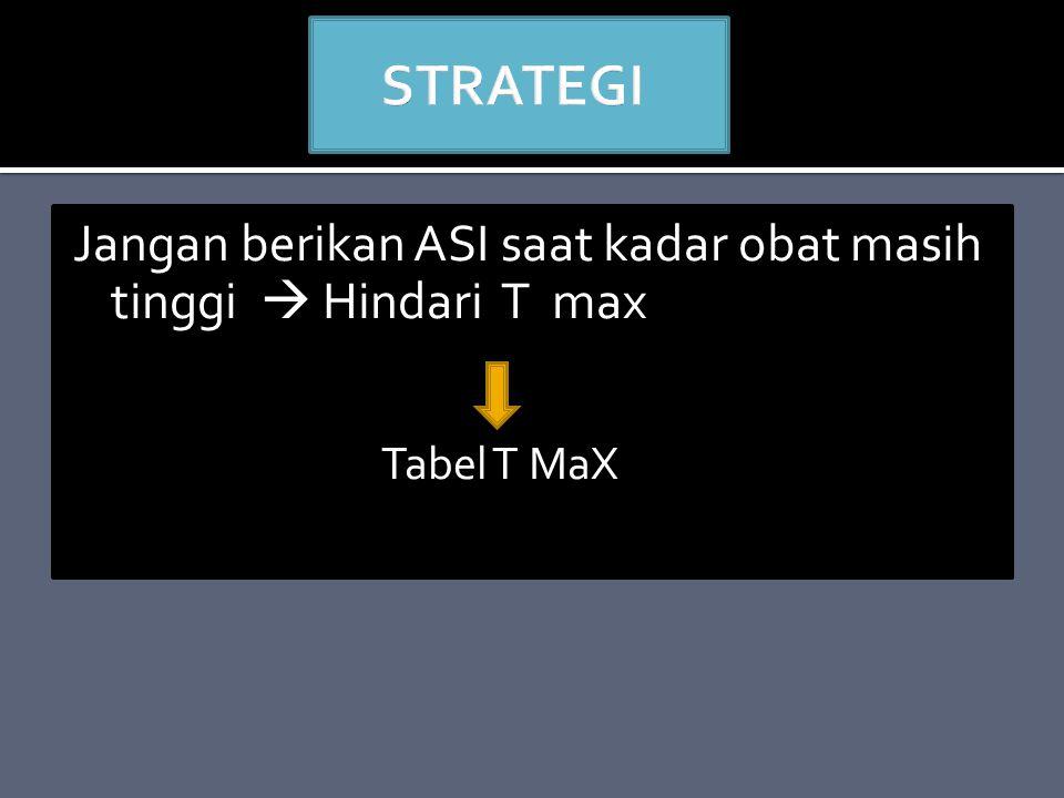 Jangan berikan ASI saat kadar obat masih tinggi  Hindari T max Tabel T MaX