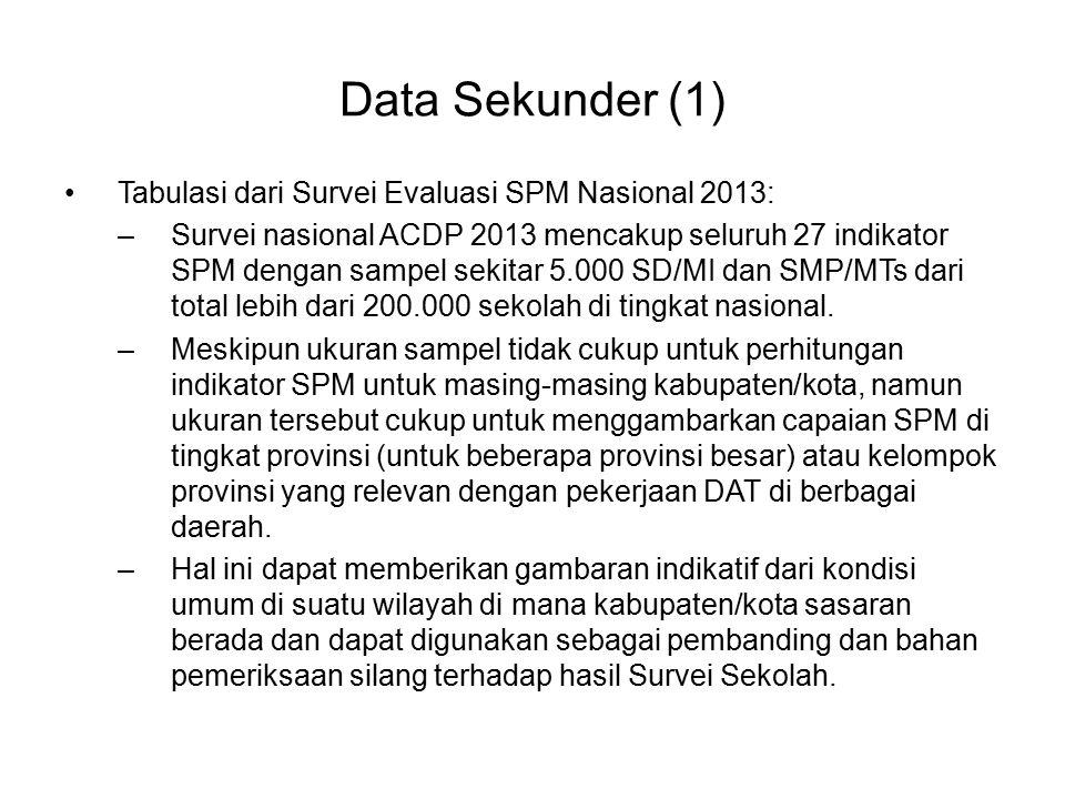 Data Sekunder (1) Tabulasi dari Survei Evaluasi SPM Nasional 2013: –Survei nasional ACDP 2013 mencakup seluruh 27 indikator SPM dengan sampel sekitar