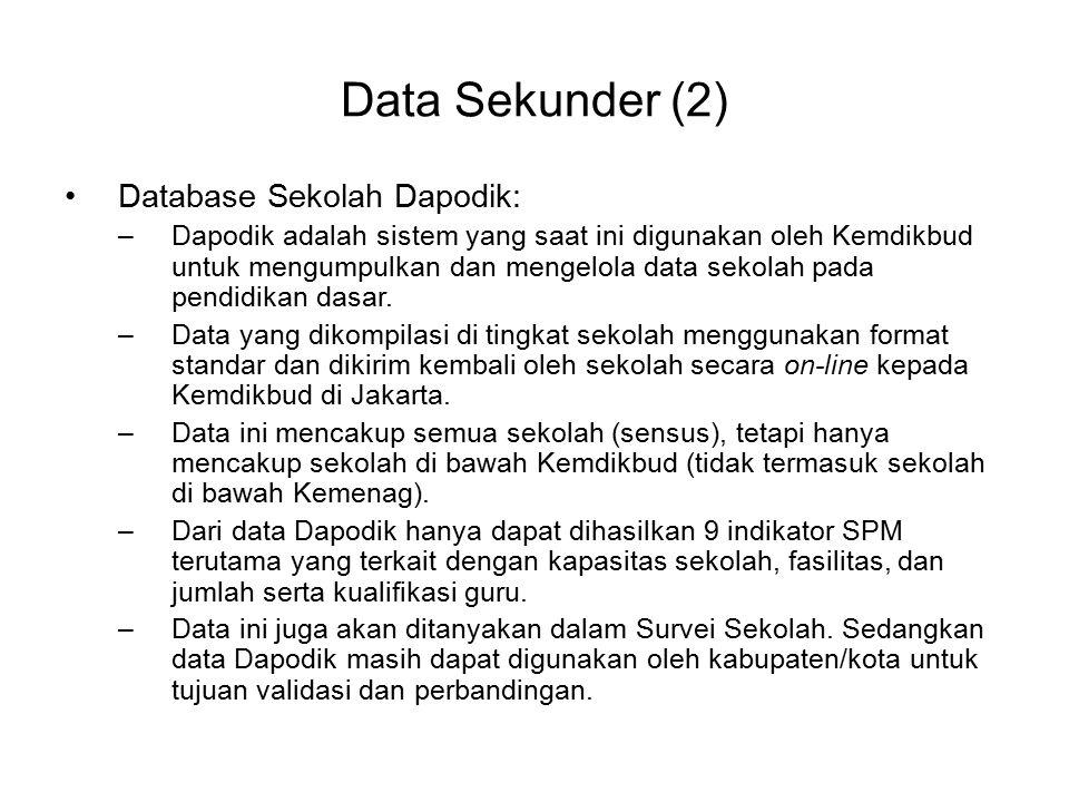 Data Sekunder (2) Database Sekolah Dapodik: –Dapodik adalah sistem yang saat ini digunakan oleh Kemdikbud untuk mengumpulkan dan mengelola data sekola
