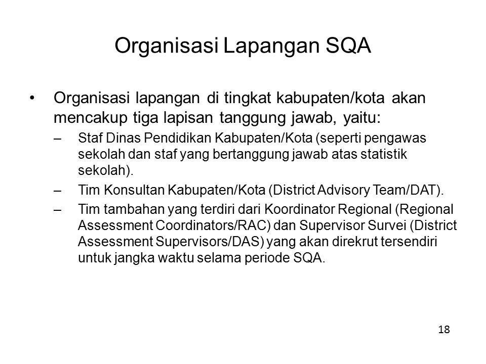 Organisasi Lapangan SQA Organisasi lapangan di tingkat kabupaten/kota akan mencakup tiga lapisan tanggung jawab, yaitu: –Staf Dinas Pendidikan Kabupat