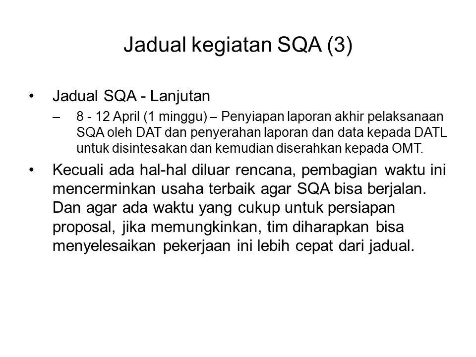 Jadual kegiatan SQA (3) Jadual SQA - Lanjutan –8 - 12 April (1 minggu) – Penyiapan laporan akhir pelaksanaan SQA oleh DAT dan penyerahan laporan dan d