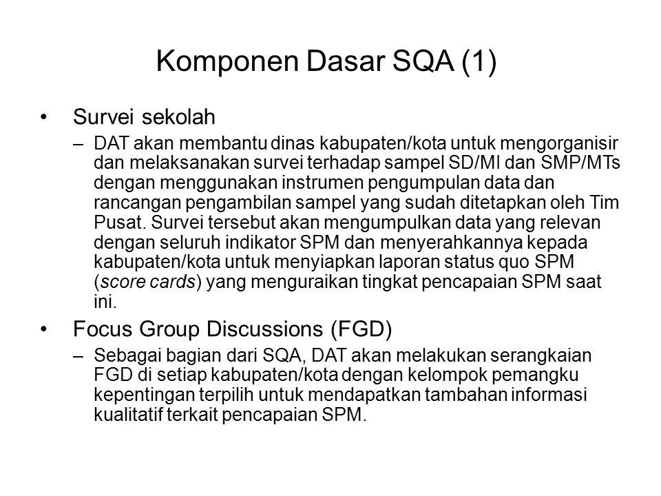 Komponen Dasar SQA (1) Survei sekolah –DAT akan membantu dinas kabupaten/kota untuk mengorganisir dan melaksanakan survei terhadap sampel SD/MI dan SM