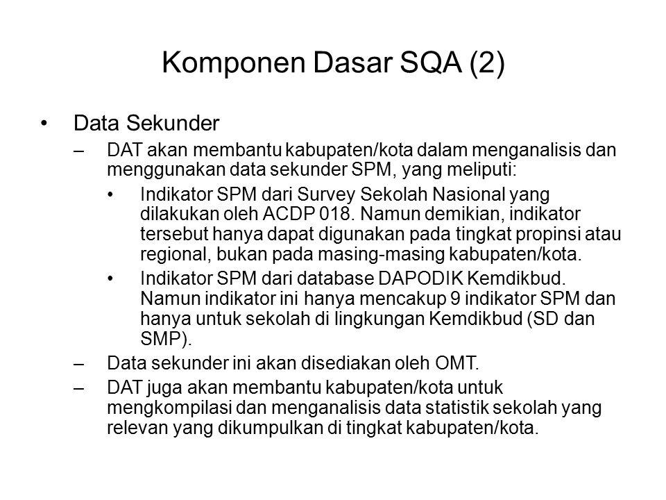 Komponen Dasar SQA (2) Data Sekunder –DAT akan membantu kabupaten/kota dalam menganalisis dan menggunakan data sekunder SPM, yang meliputi: Indikator