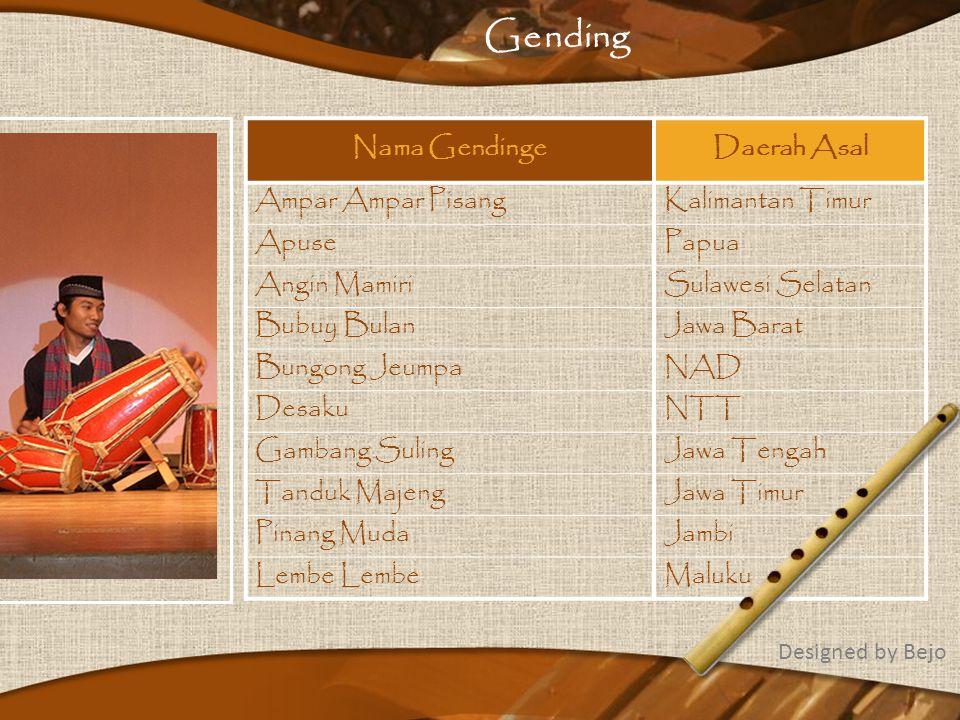 Alat Musik Tradisional Gong Bonang Kendang Saron Kolintang Designed by Bejo