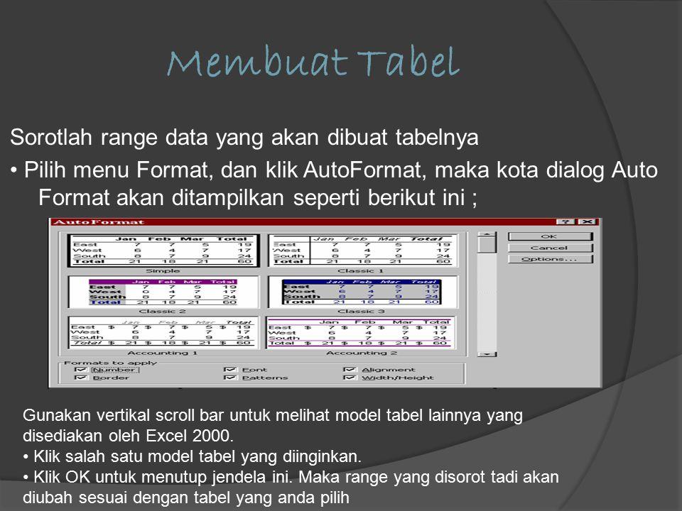 Membuat Tabel Sorotlah range data yang akan dibuat tabelnya Pilih menu Format, dan klik AutoFormat, maka kota dialog Auto Format akan ditampilkan seperti berikut ini ; Gunakan vertikal scroll bar untuk melihat model tabel lainnya yang disediakan oleh Excel 2000.