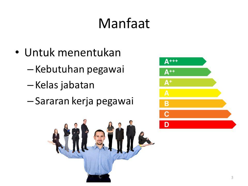 Persiapkan Data Jabatan Struktural Jabatan Fungsional Analisis Beban Kerja Jumlah PNS yang akan Pensiun (2015-2019) Syarat Jabatan 4