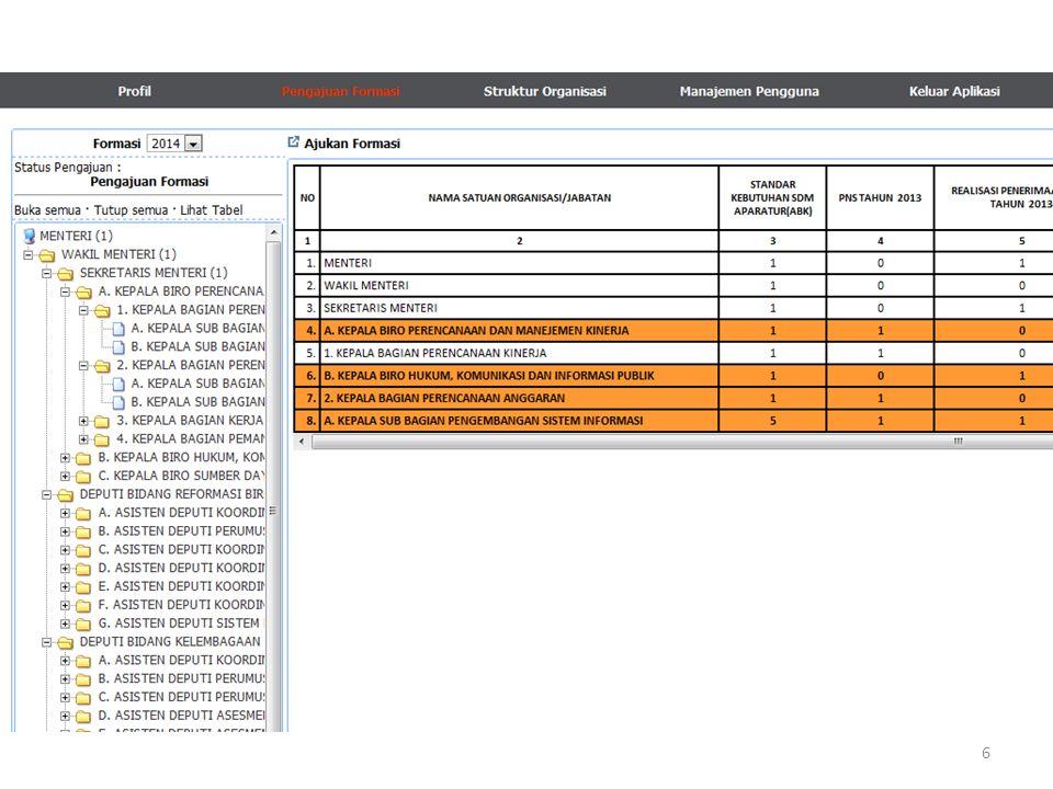 Pengguna K/L/Pemda Terdapat 2 jenis pengguna : – Admin Pusat – Admin Lokal 7