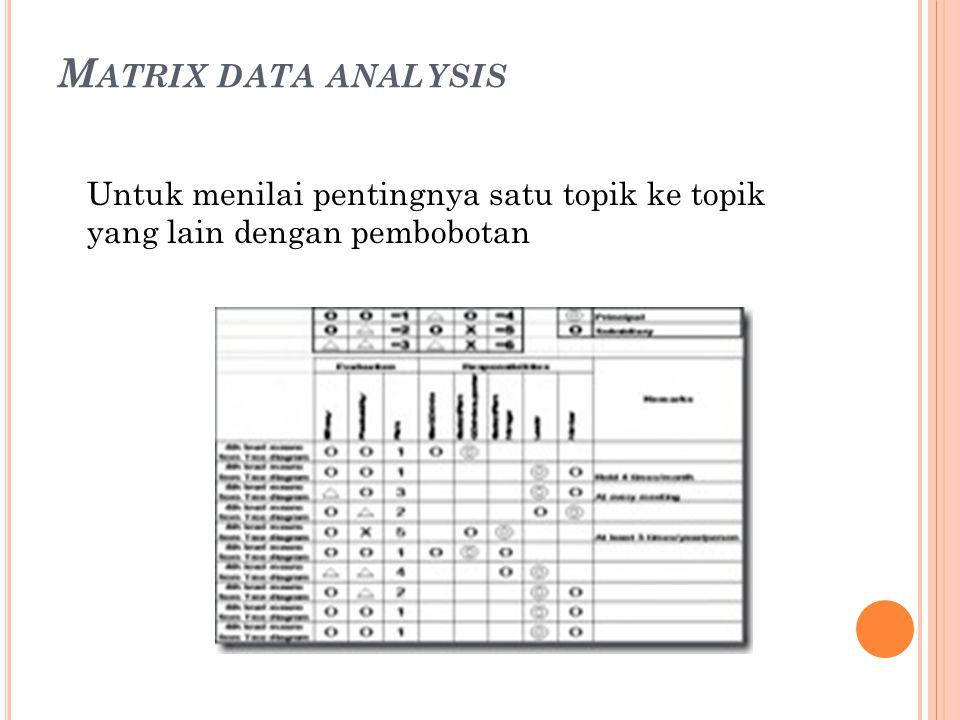 PDCP Untuk mengidentifikasi potensi masalah dan menangkalnya