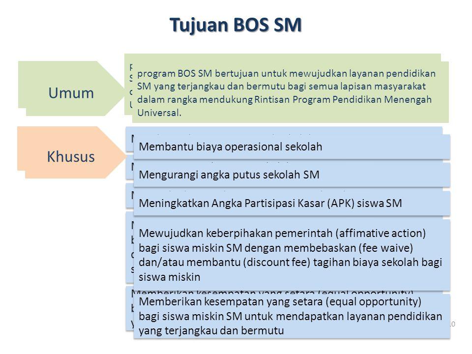 Tujuan BOS SM 10 Umum program BOS SM bertujuan untuk mewujudkan layanan pendidikan SM yang terjangkau dan bermutu bagi semua lapisan masyarakat dalam