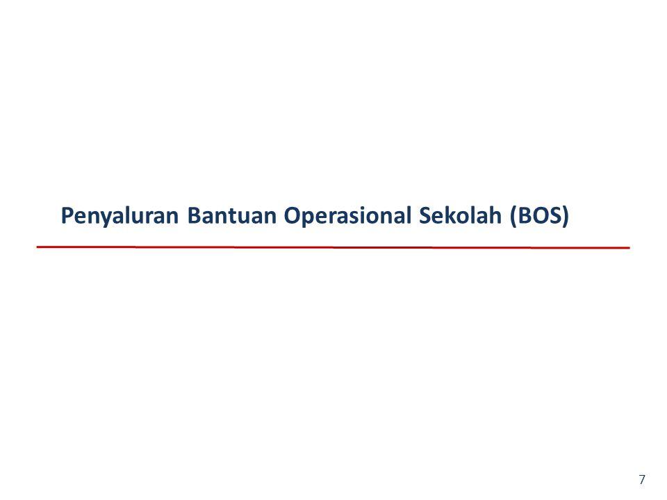 Penyaluran Bantuan Operasional Sekolah (BOS) 7